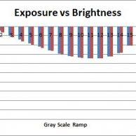 Exposure vs Brightness 4