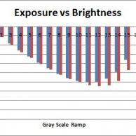 Exposure vs Brightness 5